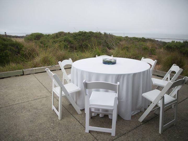 Tmx 1440348997455 W 818 San Pablo, CA wedding planner