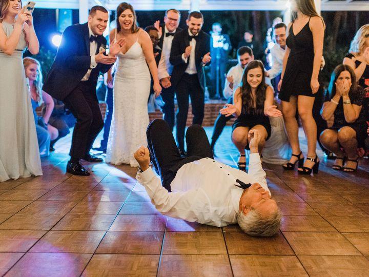 Tmx Backbeat Wedding Dancin Dad 51 1446335 162377386586013 Orlando, FL wedding band