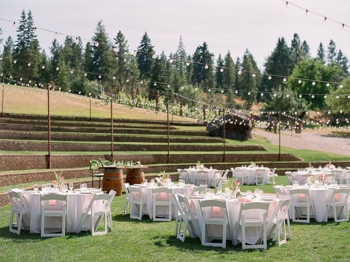 Tmx Amphitheater 51 1888335 1570160352 Post Falls, ID wedding planner