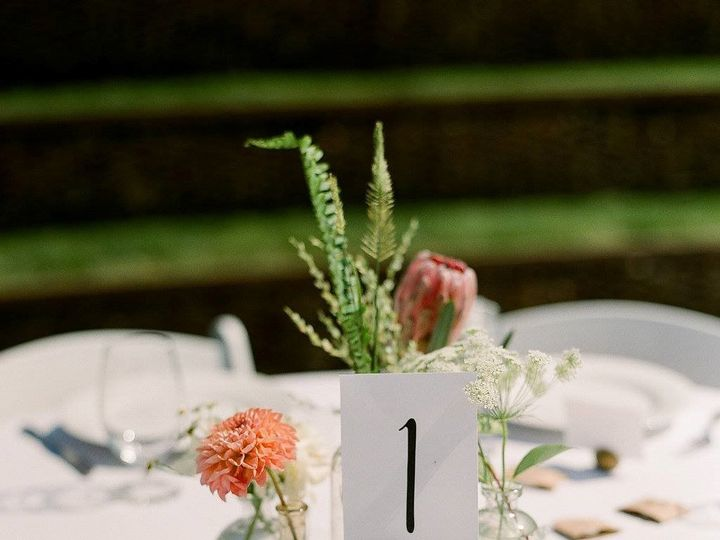 Tmx Centerpiece 51 1888335 1570160343 Post Falls, ID wedding planner