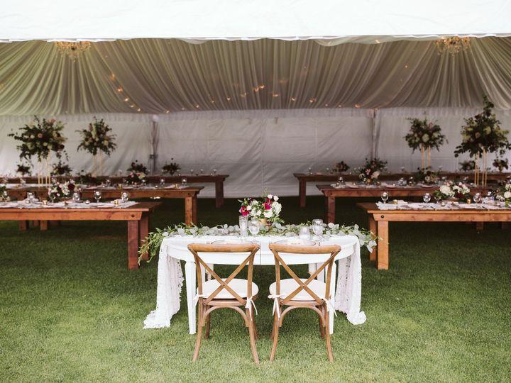 Tmx Mckinley Wedding 509 51 1888335 1572637678 Post Falls, ID wedding planner
