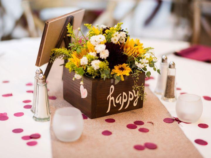 Tmx Schatz 0348 51 1888335 1570160441 Post Falls, ID wedding planner