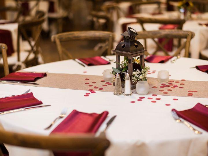 Tmx Schatz 0359 51 1888335 1570160441 Post Falls, ID wedding planner