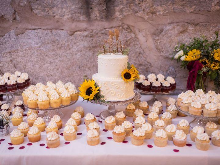 Tmx Schatz 0529 51 1888335 1570160451 Post Falls, ID wedding planner