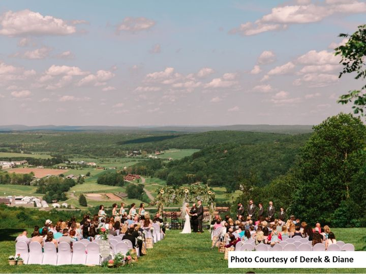 Tmx Derek Diane Photo 1 51 366435 Mc Henry, MD wedding venue