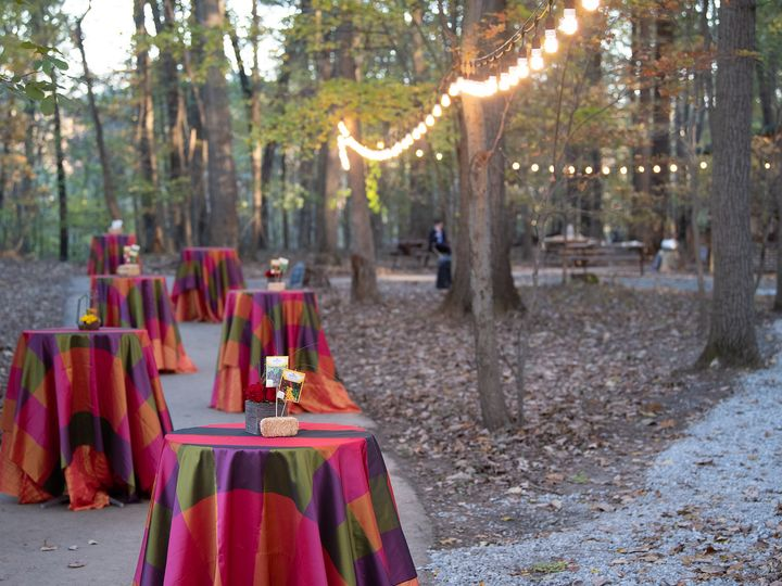 Tmx 8 51 1027535 White Hall, MD wedding venue