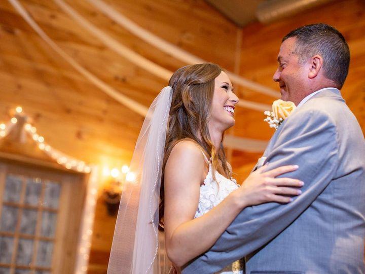 Tmx Kd 51 1039535 157947686331089 Springfield, MO wedding planner