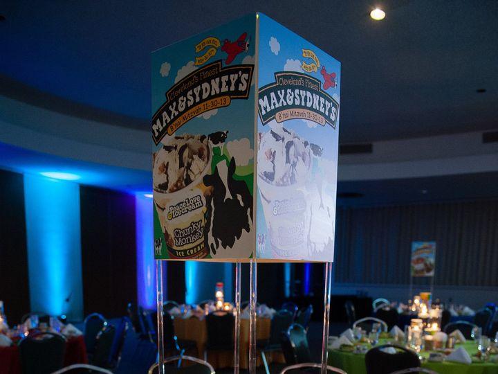 Tmx 1432219776177 Leikinpartydetails 143 Cleveland wedding eventproduction
