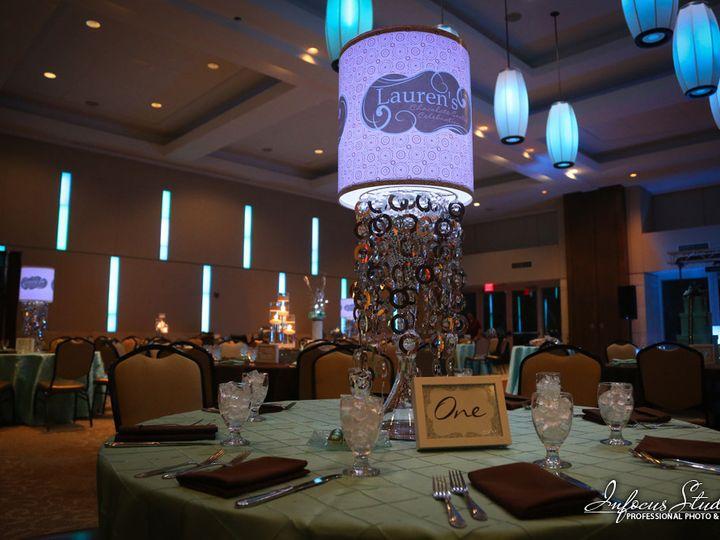 Tmx 1432220157722 Infocus Studios 67 Cleveland wedding eventproduction