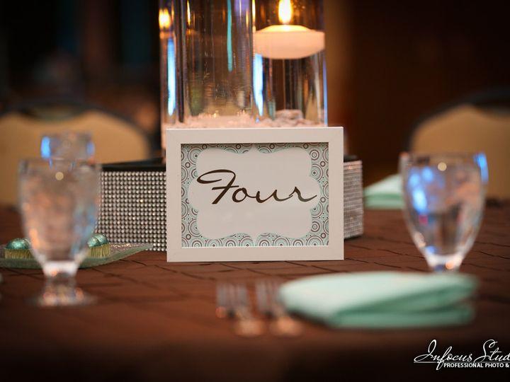 Tmx 1432220218872 Infocus Studios 73 Cleveland wedding eventproduction