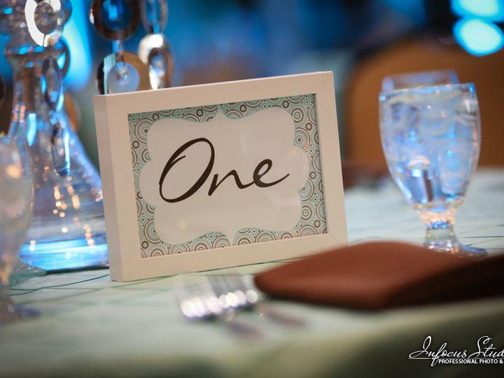 Tmx 1432220232198 Infocus Studios 82 Cleveland wedding eventproduction