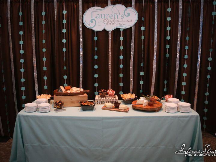 Tmx 1432220247457 Infocus Studios 84 Cleveland wedding eventproduction