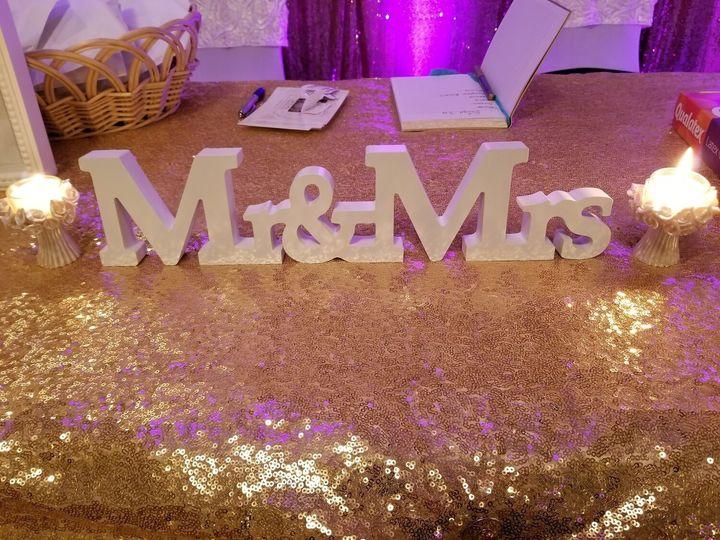 Tmx Balloon 51 1003735 158877093416925 Plainfield, NJ wedding eventproduction