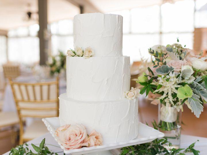 Tmx 1533586491 C25b0cf6c652f3a5 1533586488 291c147c9c8901bc 1533586481485 3 Stratford Sneak Pe Mechanicsburg, PA wedding planner