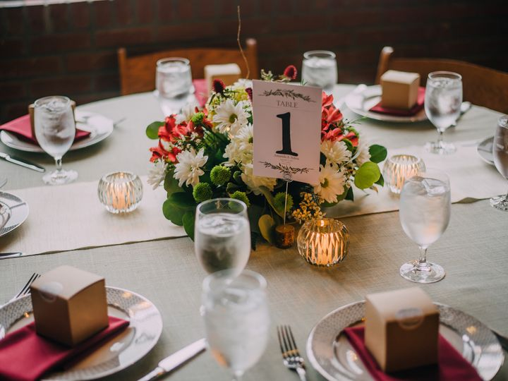 Tmx Amandajulien 264 51 157935 Chapel Hill, NC wedding florist