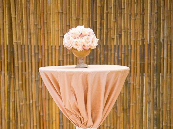 Tmx 1357936046495 PantaiInnLaJolla1198 National City, CA wedding eventproduction