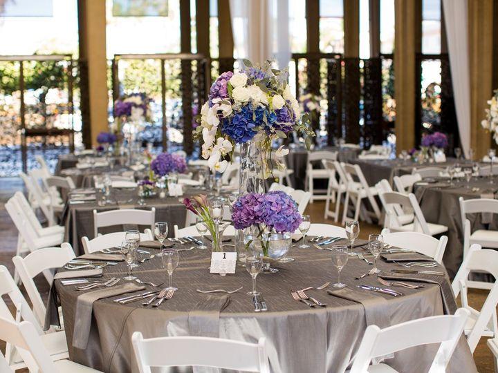Tmx 1357938405095 082512120260 National City, CA wedding eventproduction