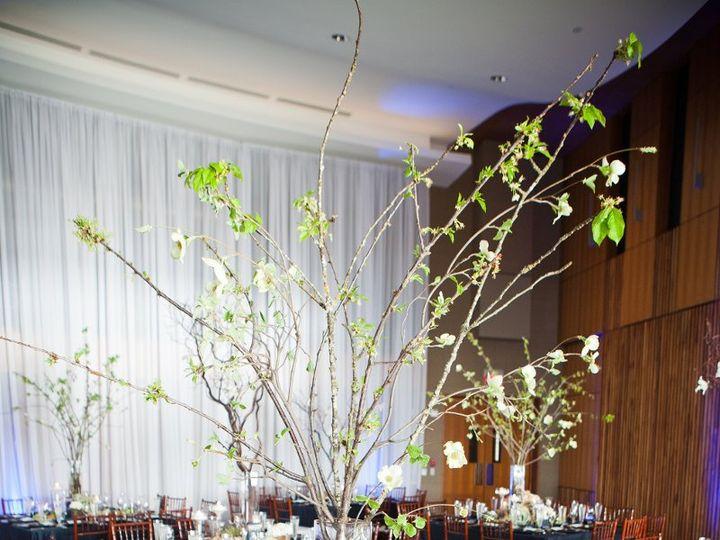 Tmx 1357938765239 MG1648 National City, CA wedding eventproduction
