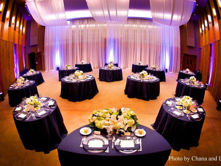 Tmx 1357938947101 I144 National City, CA wedding eventproduction