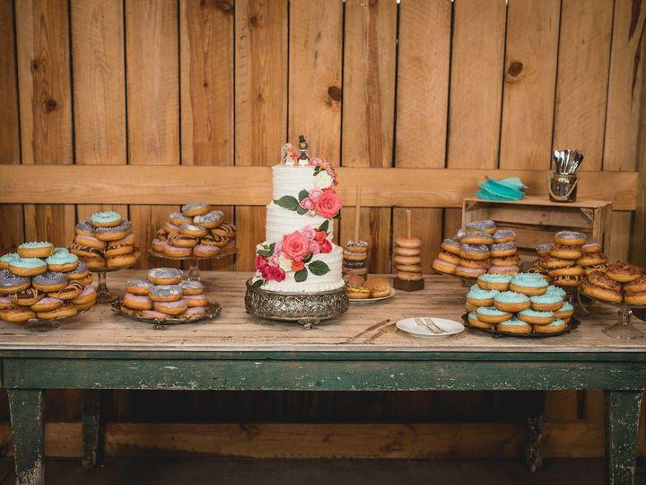 Tmx 1531853999 6cc3f0ac45a8887b 1531853997 80fdc48581c4e929 1531853984716 21 35143568 78264825 Rolesville, North Carolina wedding florist