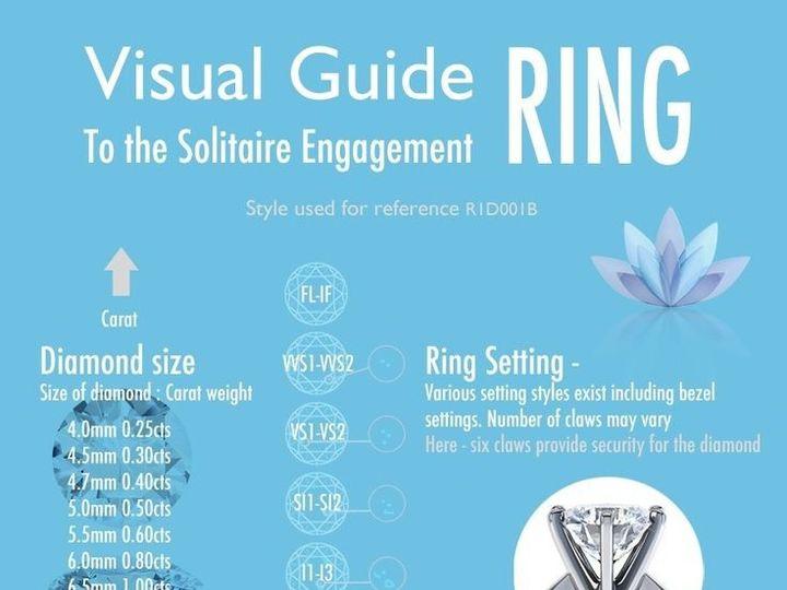 Tmx 1396295040745  Annapolis wedding jewelry