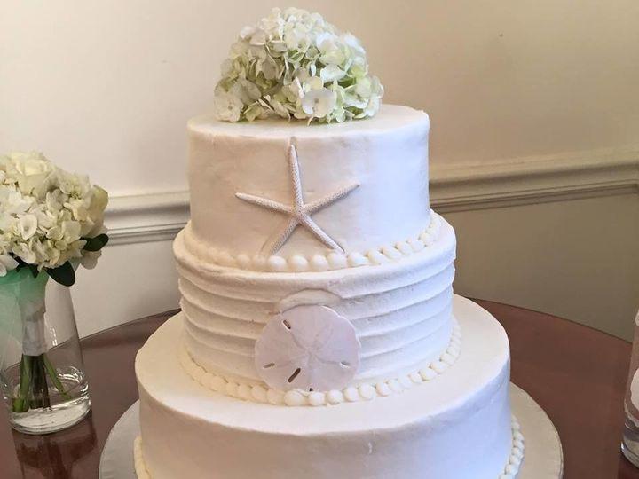 Tmx 1505411932506 11204953101560292269407245617690672790863870n Parkville, MD wedding planner