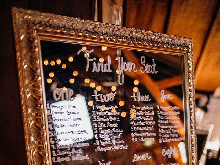 Tmx Stickland Wedding 126 Websize 51 10245 159268548710900 Parkville, MD wedding planner