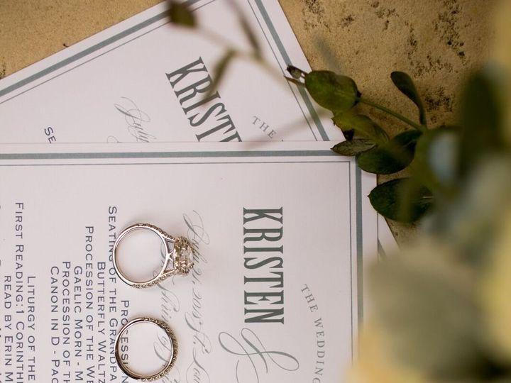 Tmx 1 51 93245 Ballwin, MO wedding photography