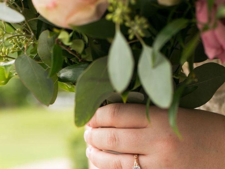 Tmx 3 51 93245 Ballwin, MO wedding photography