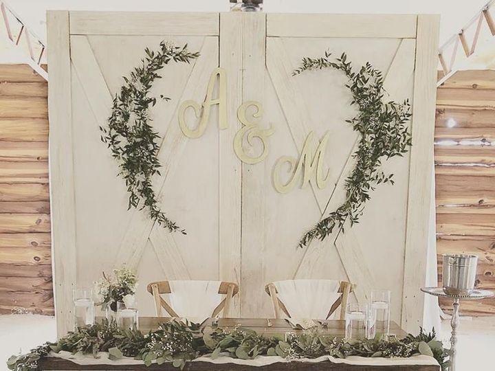Tmx Backdrop 51 496245 1564502039 Tampa, FL wedding florist