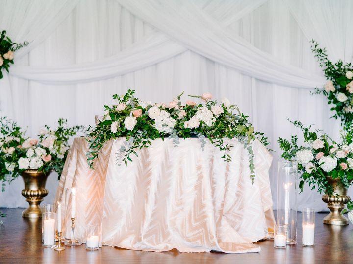 Tmx Dsc09047 51 72345 1569007545 Thousand Oaks wedding venue