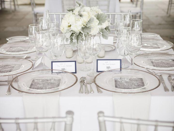 Tmx 1398710965143 Ali Dave Lowndes Grove Wedding  000 North Charleston wedding rental