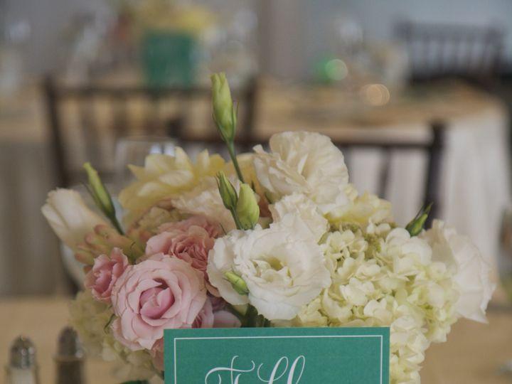 Tmx Img 3532 51 1991545 160299662065195 San Diego, CA wedding planner