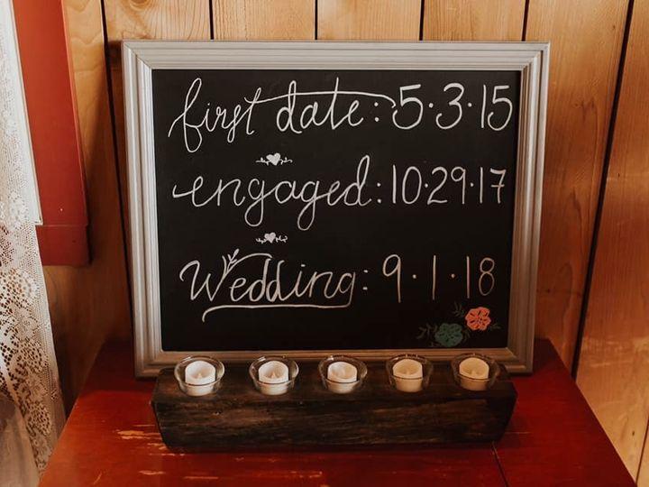 Tmx Img 4800 51 1991545 160299868775984 San Diego, CA wedding planner