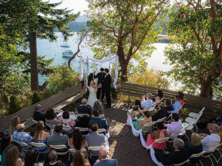 Tmx 21125647 1359806654118575 7270187563078562926 O 51 953545 V1 Eastsound, Washington wedding officiant