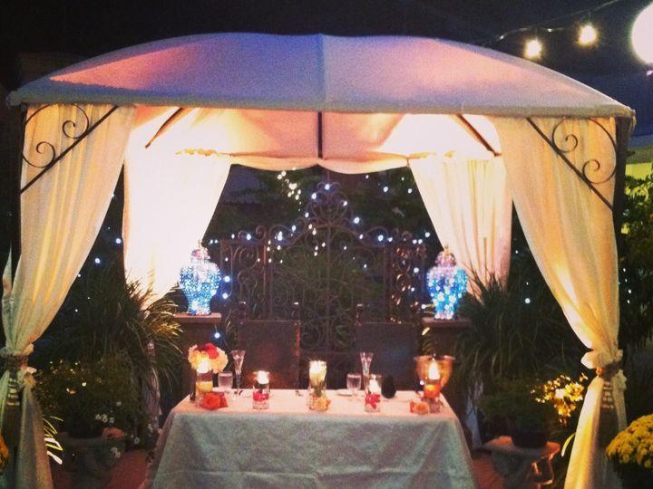 Tmx 1453238059997 Img0978 Fullerton wedding dj