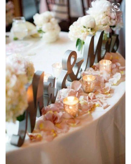 corneby sweetheart table