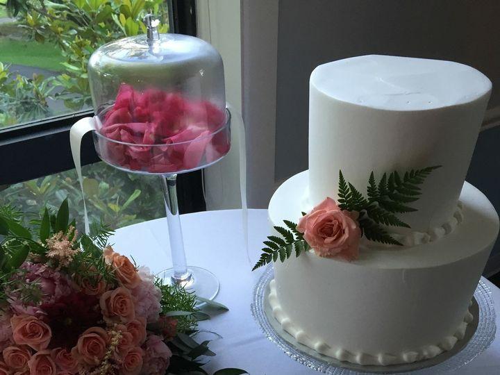 Tmx Amy Wedding 12 51 1142645 158515560650029 Greenwich, CT wedding planner