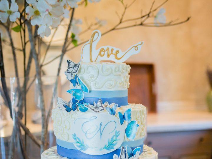 Tmx Kl927953 51 1142645 158437345669220 Greenwich, CT wedding planner