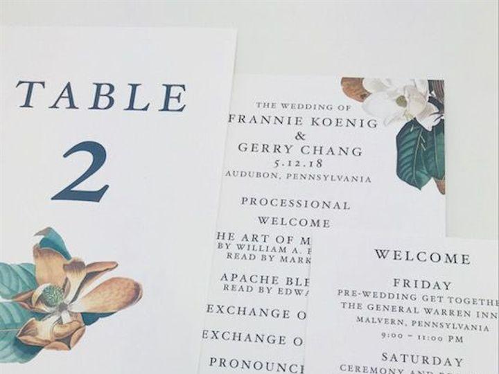Tmx 1527629898 2fe256ae8cede50a 1527629896 1a7bbc374241eb58 1527629896151 1 Koenig Dayofpieces Philadelphia, Pennsylvania wedding invitation
