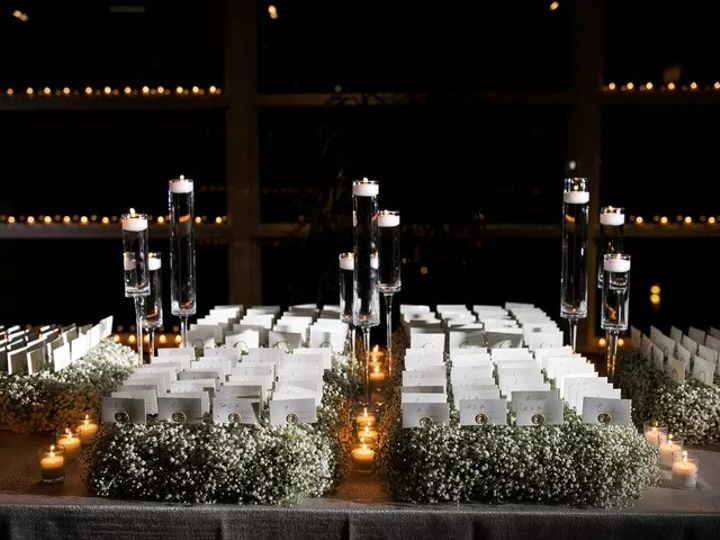 Tmx 1 51 1093745 161106850715751 Miami, FL wedding planner