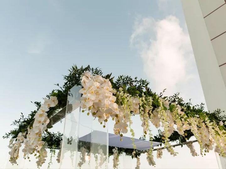Tmx 4 51 1093745 161106850771985 Miami, FL wedding planner