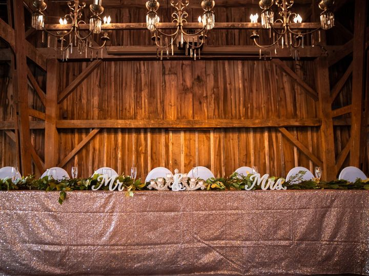 Tmx Headtable Sparkles 51 1002845 157902406254754 Burnett, WI wedding venue