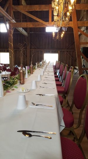 Side view head table