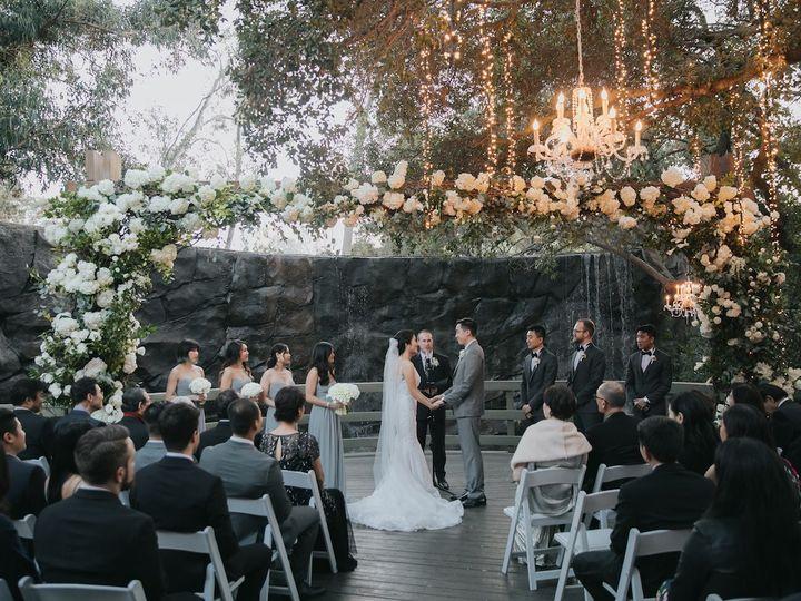 Tmx 100609106 2818485241611154 8354564439944462336 O 51 735845 159863834937126 Lakewood, CA wedding planner