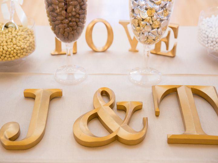Tmx 1491115740910 Image Salinas, CA wedding planner