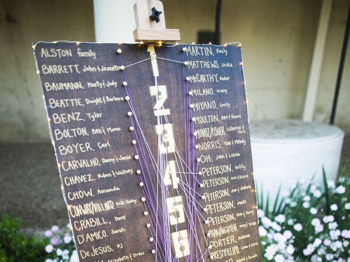 Tmx 1512013204886 A42i8033 Edit Salinas, CA wedding planner