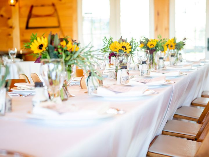 Tmx Table1 2020 51 371155 159397337224541 New Haven, VT wedding venue
