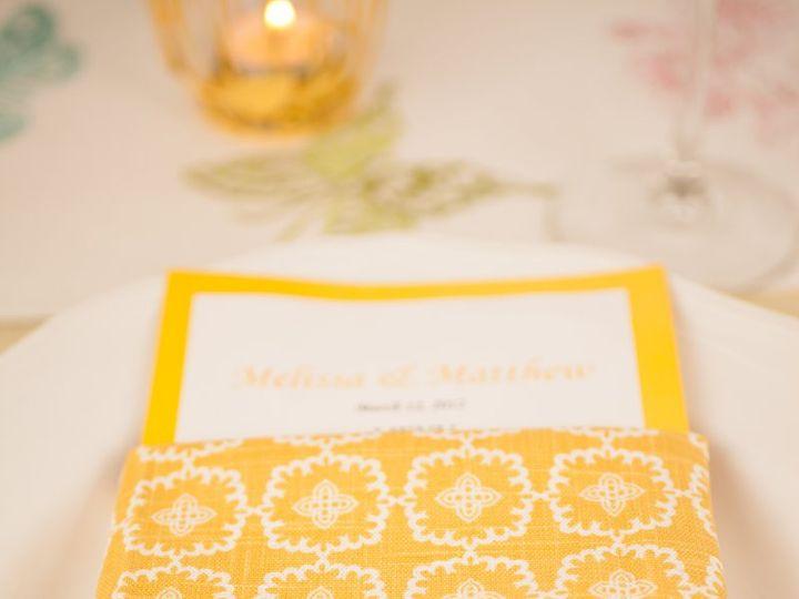 Tmx 1343789835839 MelissaAllAboutYouProductions16 Novi, MI wedding planner