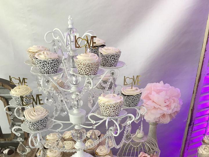 Tmx 1512918136824 Img3654 North Andover, MA wedding planner